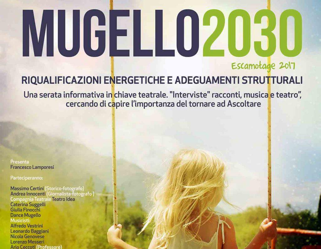 Mugello2030-