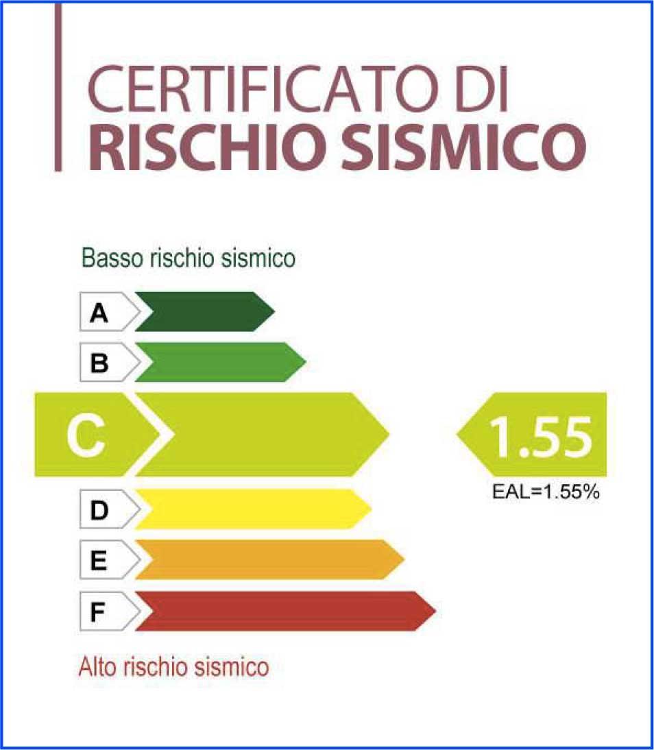 certificato-di-rischio-sismico