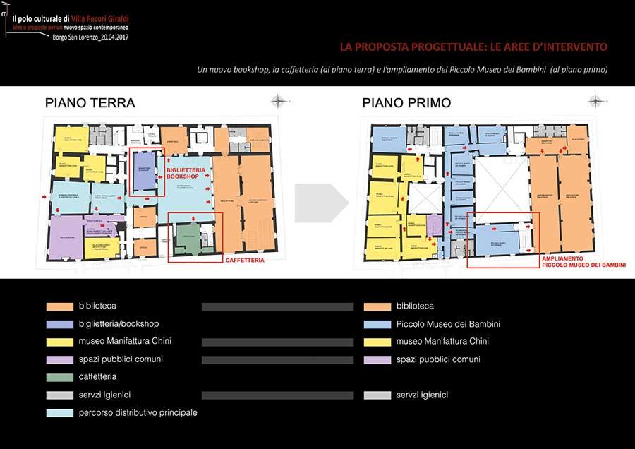 polo-villa-pecori-progetto-interventi-1